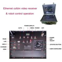 Buy H.264 High speed audio video transmitter Ethernet Wireless IP Transceiver Real-time Transmission at wholesale prices