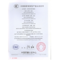 Luoyang Sanwu Cable Co., Ltd., Certifications