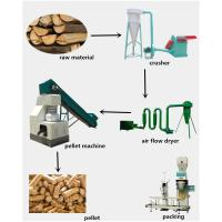 Buy cheap Hot sales wood pellet making machine line professional solutions from wholesalers