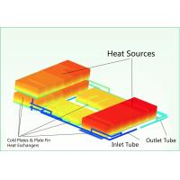 Quality OEM Custom Air to liquid cooling System with cold plate – up to 120 KW for sale