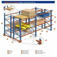 China Warehouse storage heavy duty and  powder coating pallet racking; pallet racking system on sale