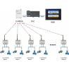 Wireless I/O module pump wireless control PLC remote monitor wireless ON-OFF, remote control for sale