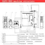 epoxy compound insulator line, epoxy compound insulator production line, APG