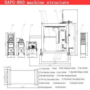 Quality epoxy compound insulator line, epoxy compound insulator production line, APG machine apg casting machine apg clamping for sale