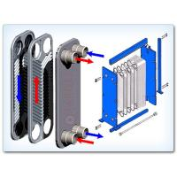 Stainless steel shell tube heat exchangers for sale