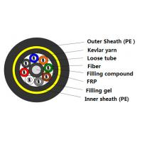 Quality FRP Strength 24 Core ADSS Fiber Optic Cable SM or MM With Double PE Sheath for sale