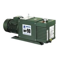 BSV90 (90m3/h) Double Stage Oil Sealed Rotary Vane Vacuum Pump for SF6 Recovery System
