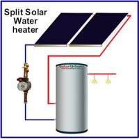 China Flat Plate Split Pressurized Solar Water Heater Stainless Steel Outer Tank on sale