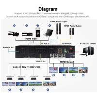 Quality 4 in 4 out HDMI2.0 Matrix Switch & Extender And Receiver Can Support Two Monitor for sale
