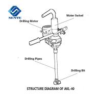 Buy cheap Crazy Selling small portable Mini Hand operation hand water well drilling rig from wholesalers