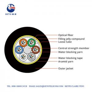 Quality ITU Fiber Optic Cable for sale