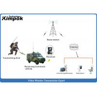 Buy Video and Two-way Communication COFDM Video Transmitter NLOS High-speed Real-time Transmission at wholesale prices