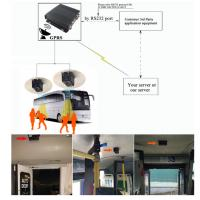 SD Card GPS Bus Automatic Passenger Counting System For Door With RS232 / RS485 Image Analysis Based