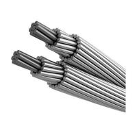 Quality High Strength ASTM 795 All Aluminium Conductor for sale