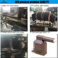 Quality best factory price apg clamping machine composite insulator for sale