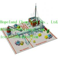 Quality Fish meal Plant,Fish Meal Machine,Fish Meal Production Line for sale