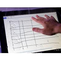 """Buy 12.5"""" Waterproof Touch panel with EETI controller for Industrial Touch Monitor at wholesale prices"""
