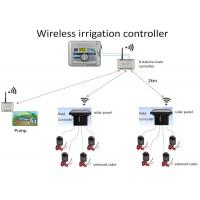 Quality 433MHz Wireless irrigation System Solenoid Valve On-Off Control for sale