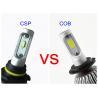 Buy cheap High Power 8000LM 72W 6500K Car LED Headlight Bulbs 9005 9006 H7 Led Vehicle from wholesalers
