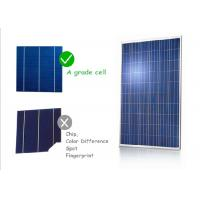 Quality Black Cell Color PV Solar Panels High Transmissions Low Iron Tempered Glass Front Sheet for sale