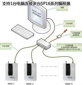 China Original SoFi SP16-FX EEPROM / Flash Programmer SP16FX High speed EEPOROM SPI FLASH USB programmer on sale