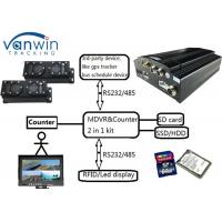 Buy 3G 720P HD DVR Movil Remote Oil Gas Cut Off Mobile Video People Counter at wholesale prices