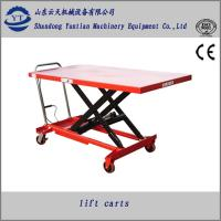 Buy cheap Manuel hydraulic scissor lift table from wholesalers