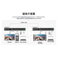 Quality 4K HD HDMI2.0 Video Extender with Bi-directional IR and 18Gbps can 150M for sale
