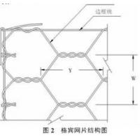 Buy cheap Galvanized Double Twisted Gabion Wire Mesh Panels For Preventing Rock Breaking from wholesalers
