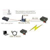 Buy 2.4Ghz COFDM HD UAV Video Transmitter Point to Point Wireless Mini Receiver Transmitter at wholesale prices