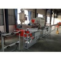 Quality Auto Control Fabric Coating Machine , PVC Coated Wire Weaving Machine for sale
