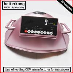 dysmenorrhea abdominal kneading ventral massager
