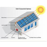 Quality Max Efficiency 96.60% Complete Home Solar System 8 - 10 Hour Battery Charging Time for sale