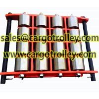 Quality Roller skids advantages and pictures for sale