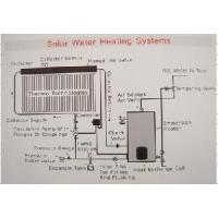 China Split Solar Hot Water Heater (SP58-28) on sale
