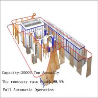 Quality 28 years manufacturer Aluminium Profile Extrusion Powder Coating Line for sale