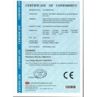 Wuhan Taigu Lide Engineering & Research Co.Ltd Certifications
