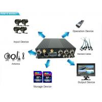 Quality 4ch Multifunctional SD Card Mobile DVR 720p 3g 4g Wifi Mobile Bus Dvr With Gps for sale