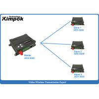 Buy RJ45 Wireless Network Video Transceiver TDD COFDM IP Transmitter and Receiver 1 at wholesale prices