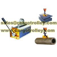 Quality Permanent lifting magnet price list and pictures for sale