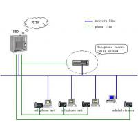 Quality TelRectelephone recording management system for sale