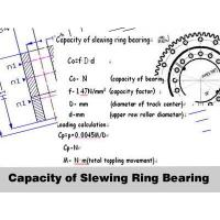 Quality Slewing Ring Bearing Choose for sale