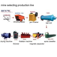 Quality Sand production line mineral processing equipment for sale