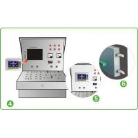 Quality Main Equipment Circuit remote control system for sale