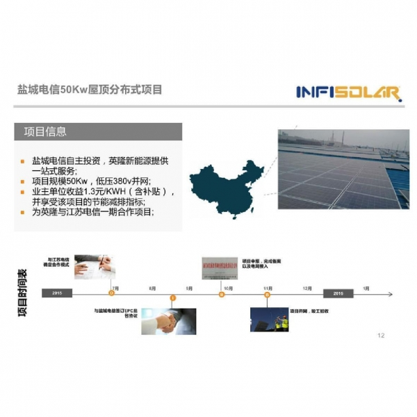 Buy Yancheng Telecom 50Kw roof distribution project at wholesale prices
