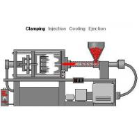 Quality High Precision Plastic Injection Molding Companies With A Tight Tolerance for sale