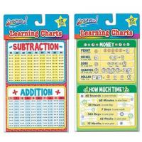 Quality Learning Charts for sale