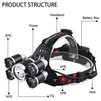 Buy cheap 2400 Lumen Adjustable Rechargeable Waterproof 3 LED Headlamp from wholesalers